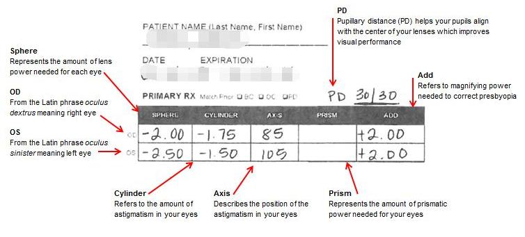 graphic regarding Printable Pd Ruler identified as PD